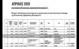 SOS Βέρμιο: «Ξεκινούν την εγκατάσταση του «Φαραωνικού» αιολικού στο βουνό μας το ΒΕΡΜΙΟ
